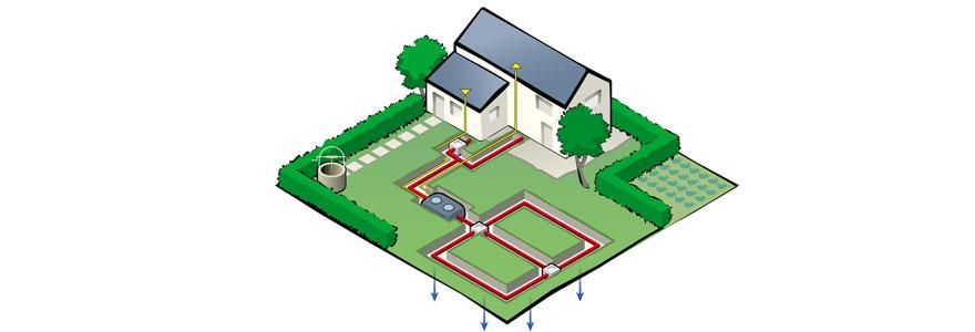 bilan d'assainissement pour vente de maison